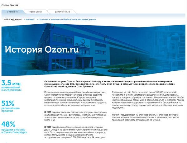 struktura-internet-magazina-o-kompanii