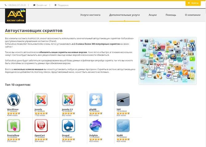 Cms wordpress установка на хостинг cpanel оптимизация сайта раскрутка рекламы