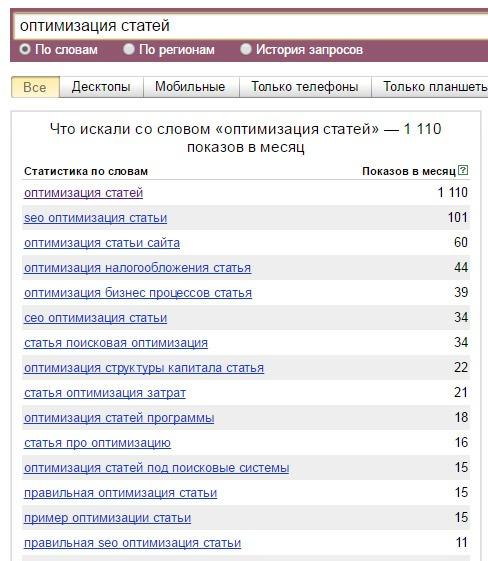 optimizaciya-statej-v-yandeks-vordstat