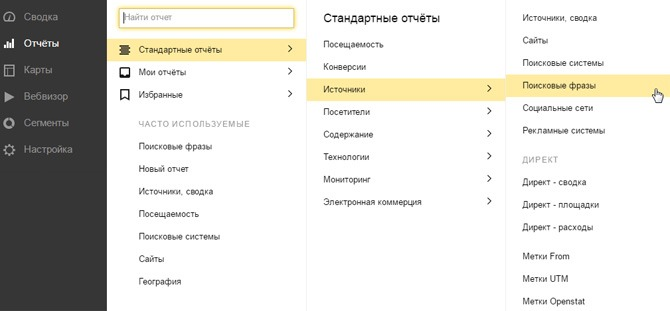 poiskovye-zaprosy-v-yandeks-metrike
