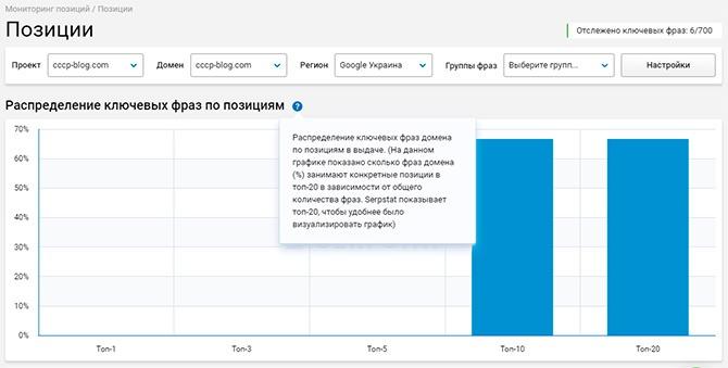 interfejs-seo-instrumentov-dlya-analiza-sajta