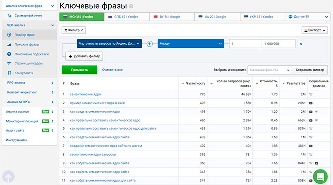 seo-analitika-sajta-klyuchevye-slova